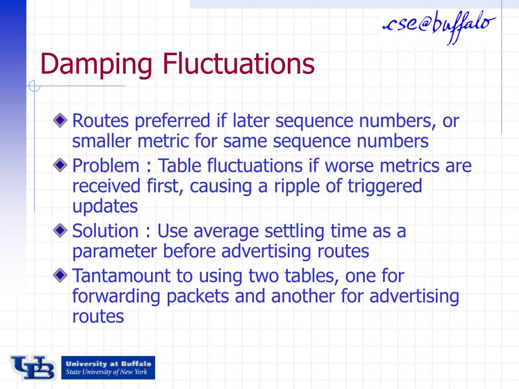 Damping Fluctuations