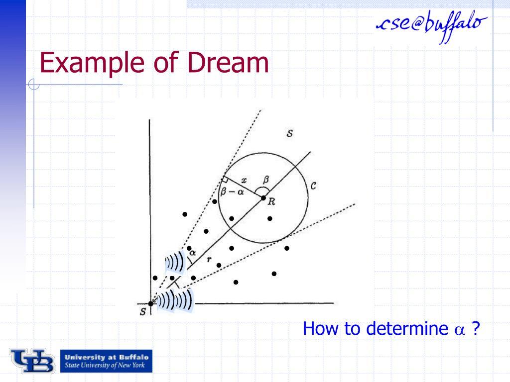 Example of Dream