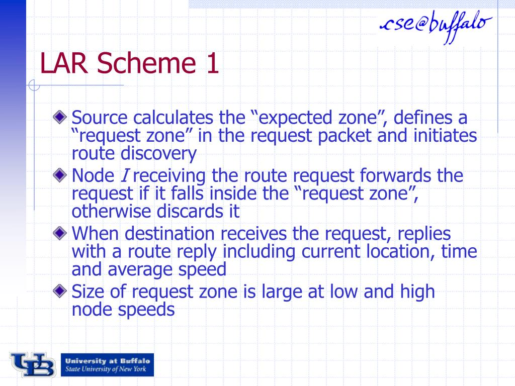 LAR Scheme 1
