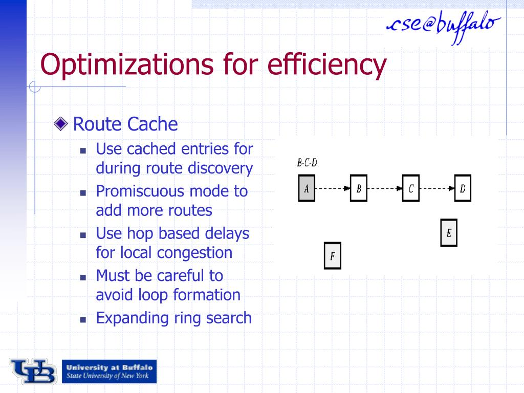 Optimizations for efficiency