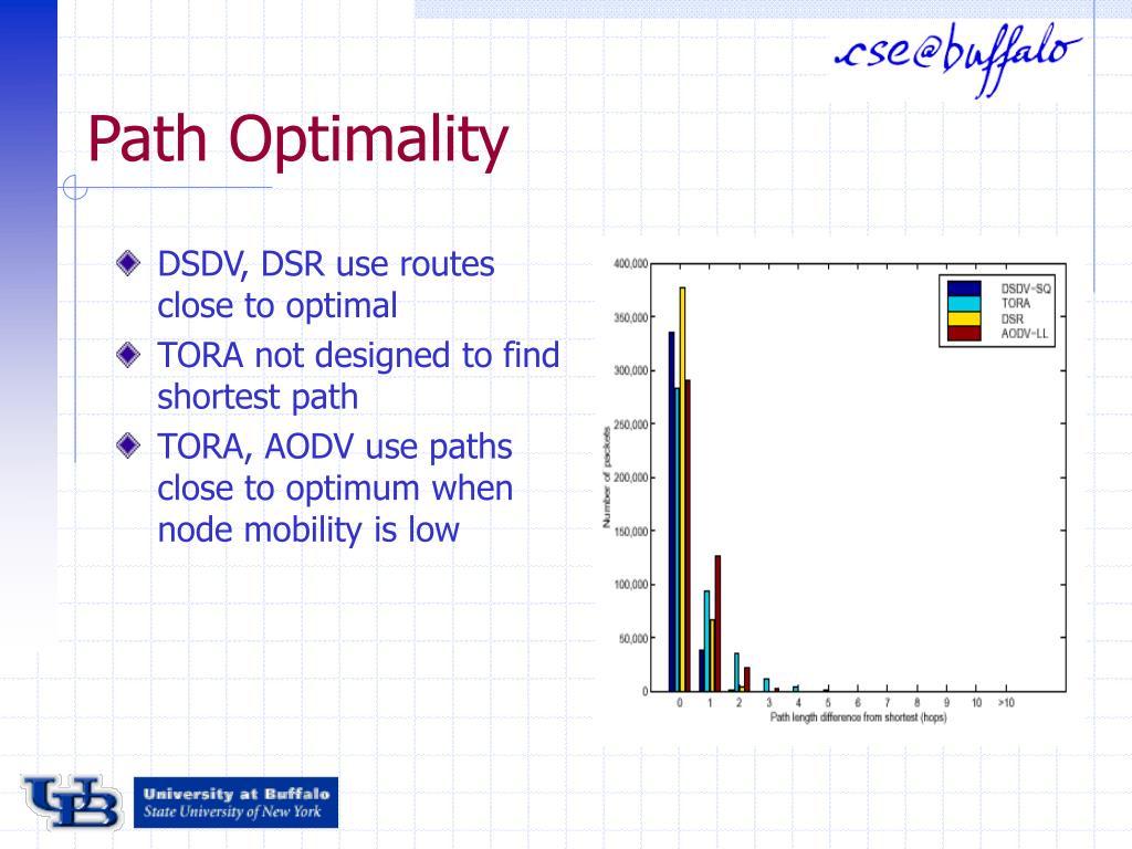 Path Optimality