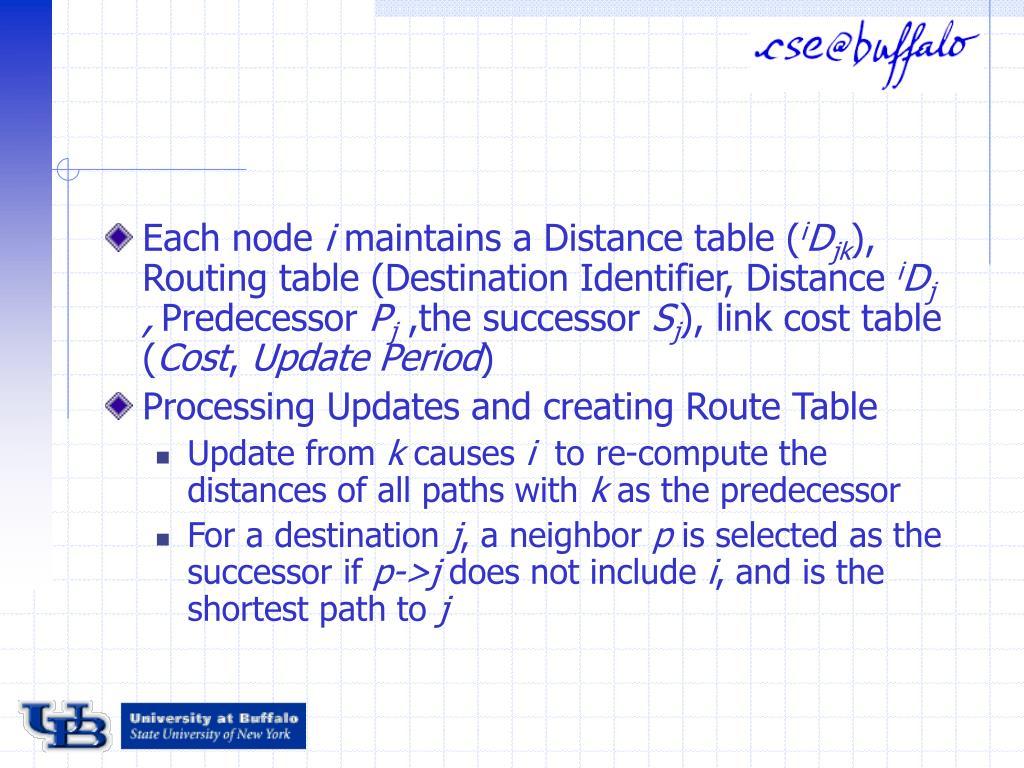 Each node