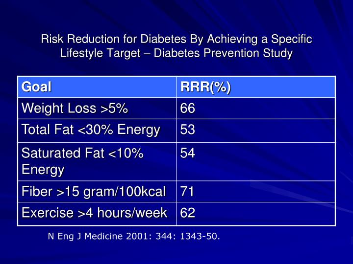 Risk Reduction for Diabetes By Achieving a Specific Lifestyle Target – Diabetes Prevention Study