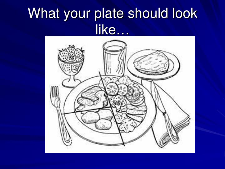 What your plate should look like…