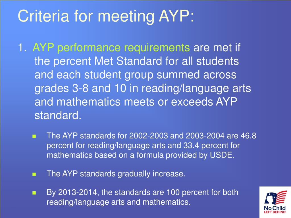 Criteria for meeting AYP:
