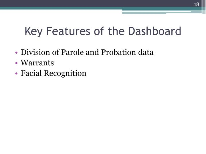 Key Features of the Dashboard
