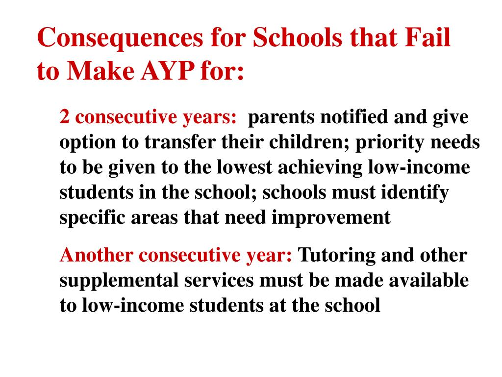 Consequences for Schools that Fail to Make AYP for: