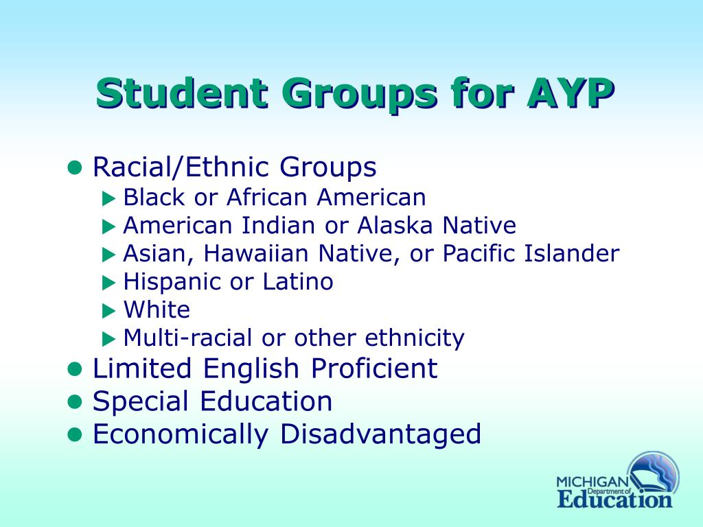 Student Groups for AYP