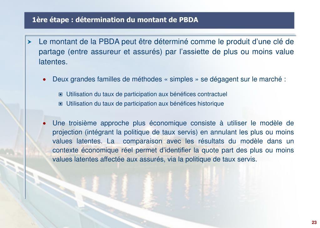1ère étape : détermination du montant de PBDA