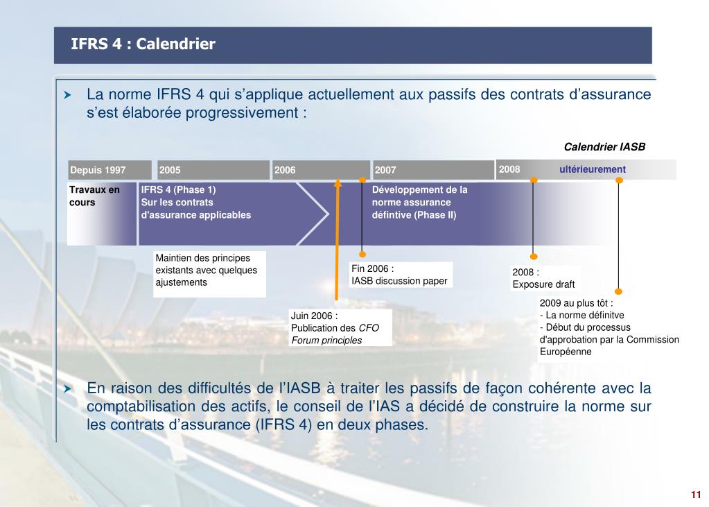 IFRS 4 : Calendrier