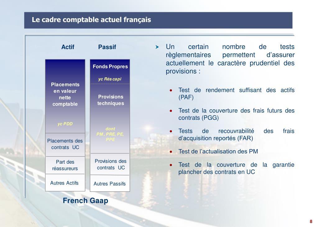Le cadre comptable actuel français
