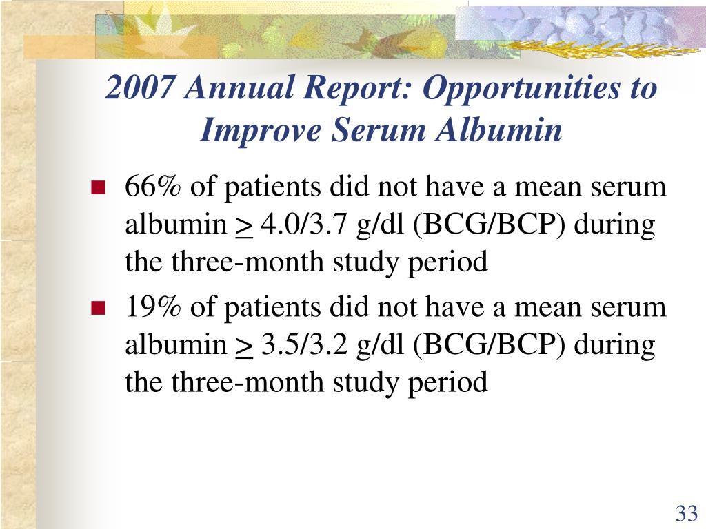 2007 Annual Report: Opportunities to Improve Serum Albumin