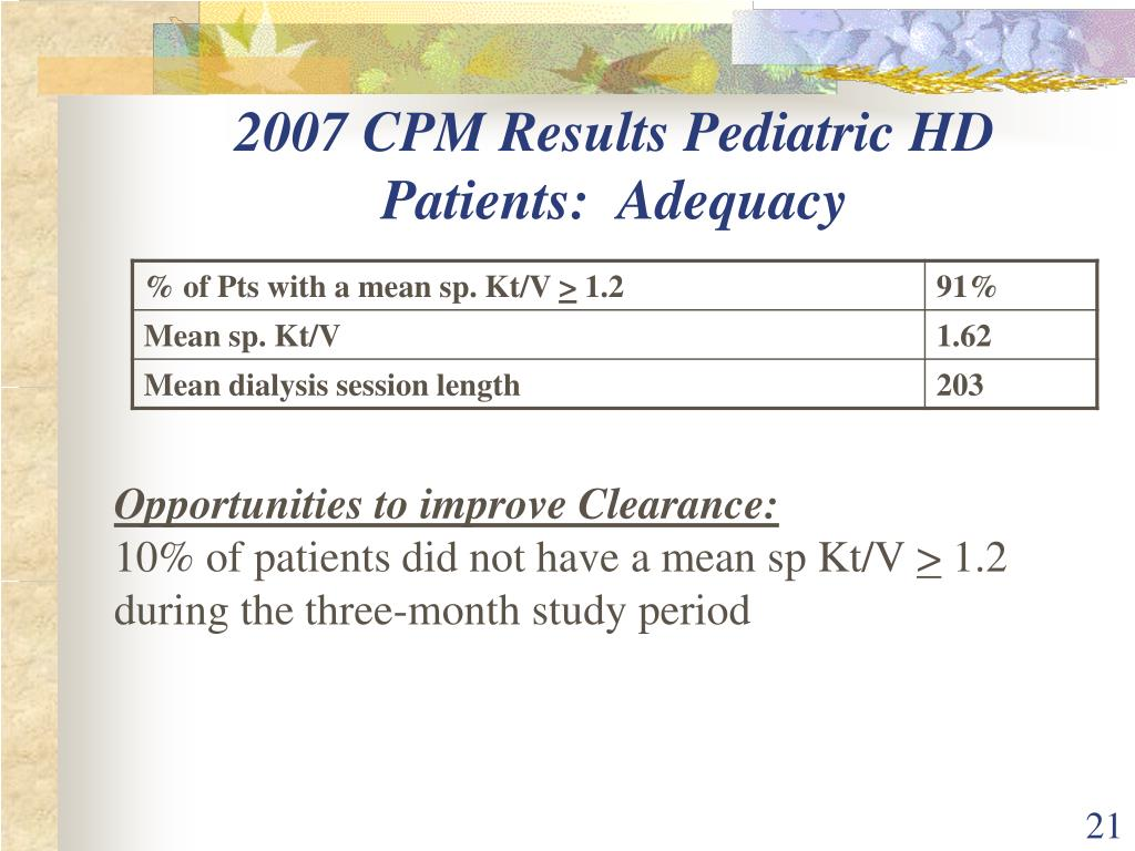 2007 CPM Results Pediatric HD Patients:  Adequacy