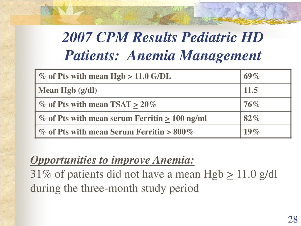 2007 CPM Results Pediatric HD Patients:  Anemia Management