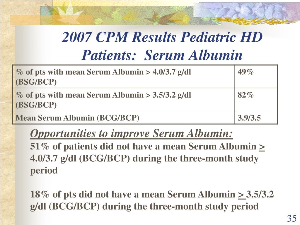 2007 CPM Results Pediatric HD Patients:  Serum Albumin