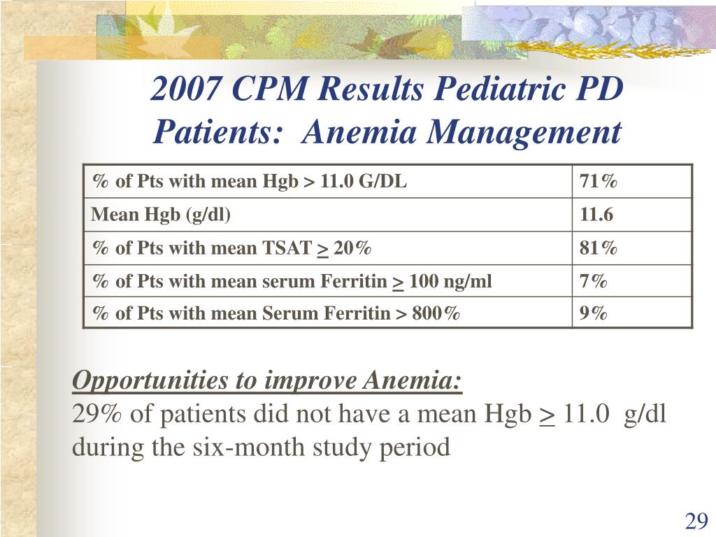 2007 CPM Results Pediatric PD Patients:  Anemia Management
