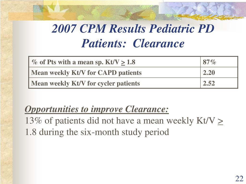 2007 CPM Results Pediatric PD Patients:  Clearance