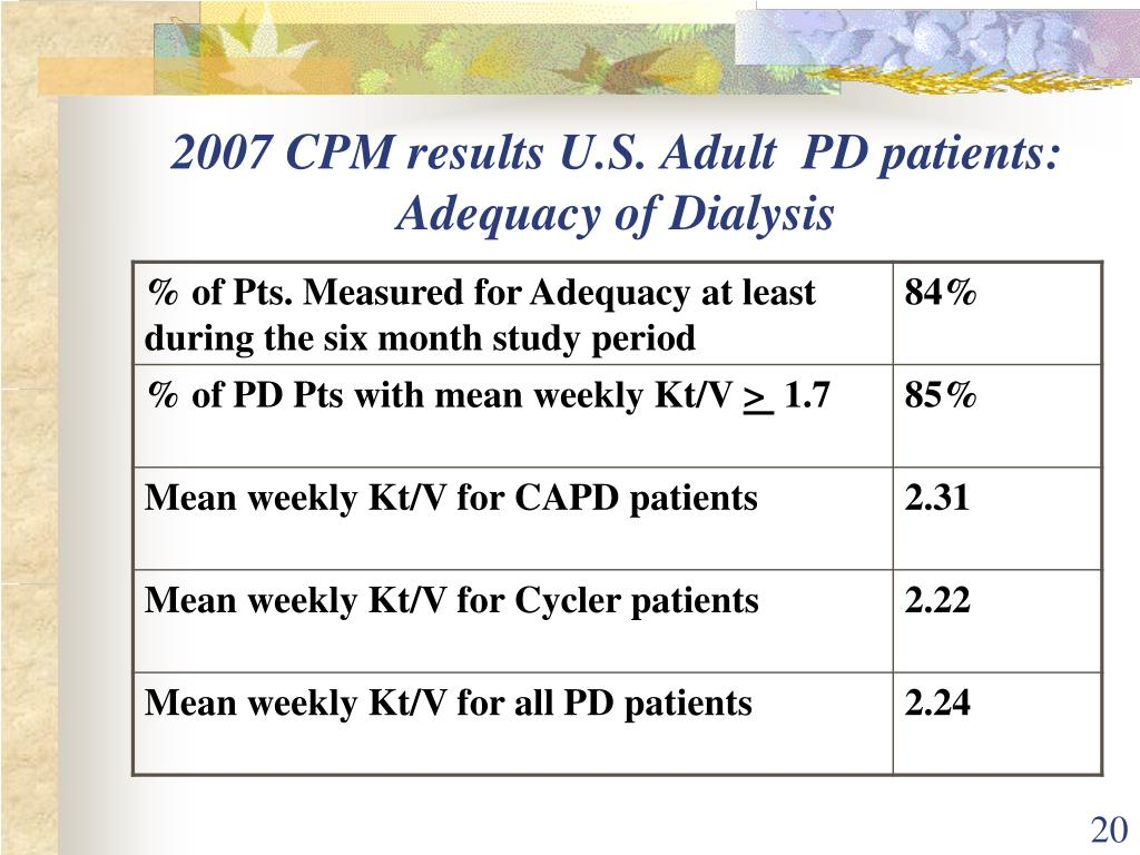 2007 CPM results U.S. Adult  PD patients:  Adequacy of Dialysis