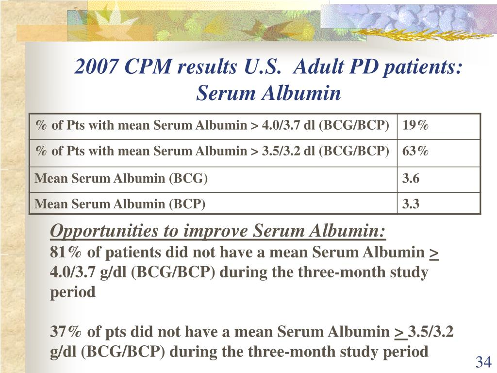 2007 CPM results U.S.  Adult PD patients: