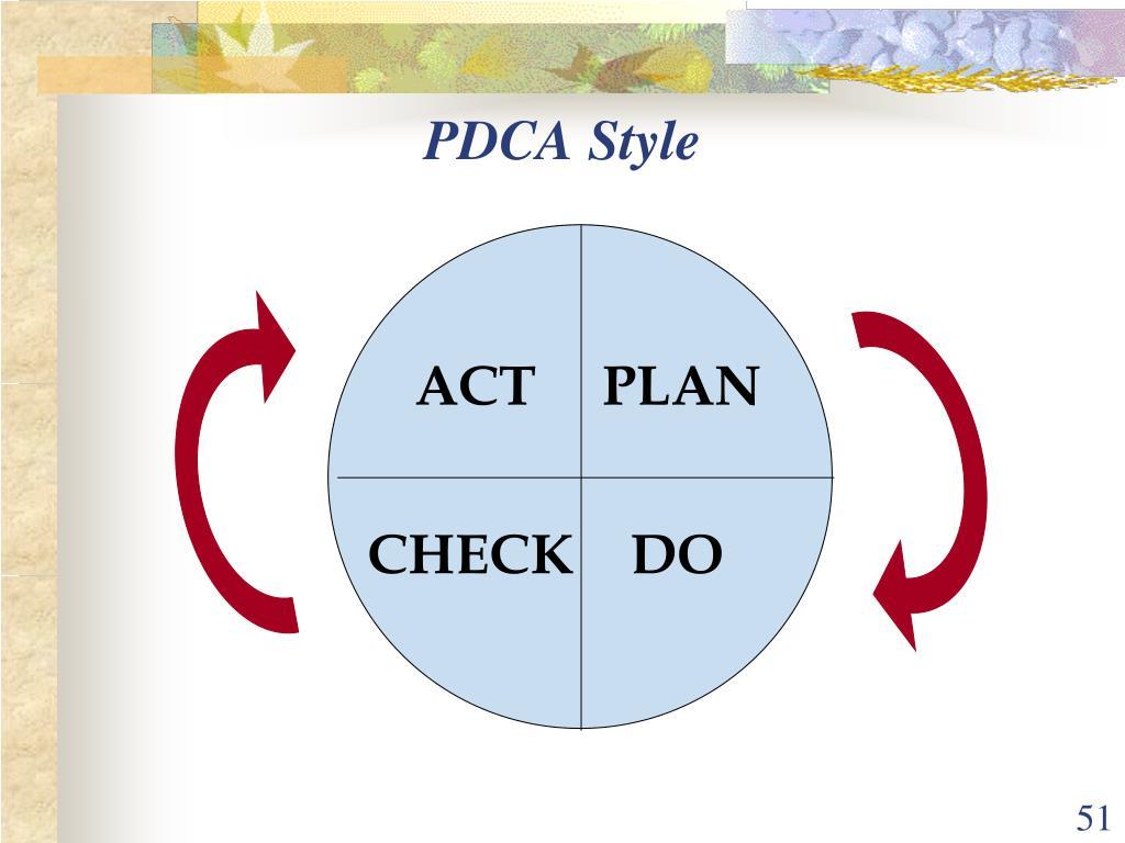 PDCA Style