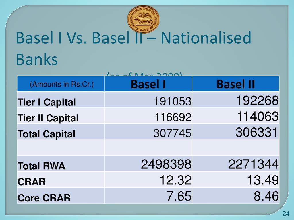 Basel I Vs. Basel II – Nationalised Banks