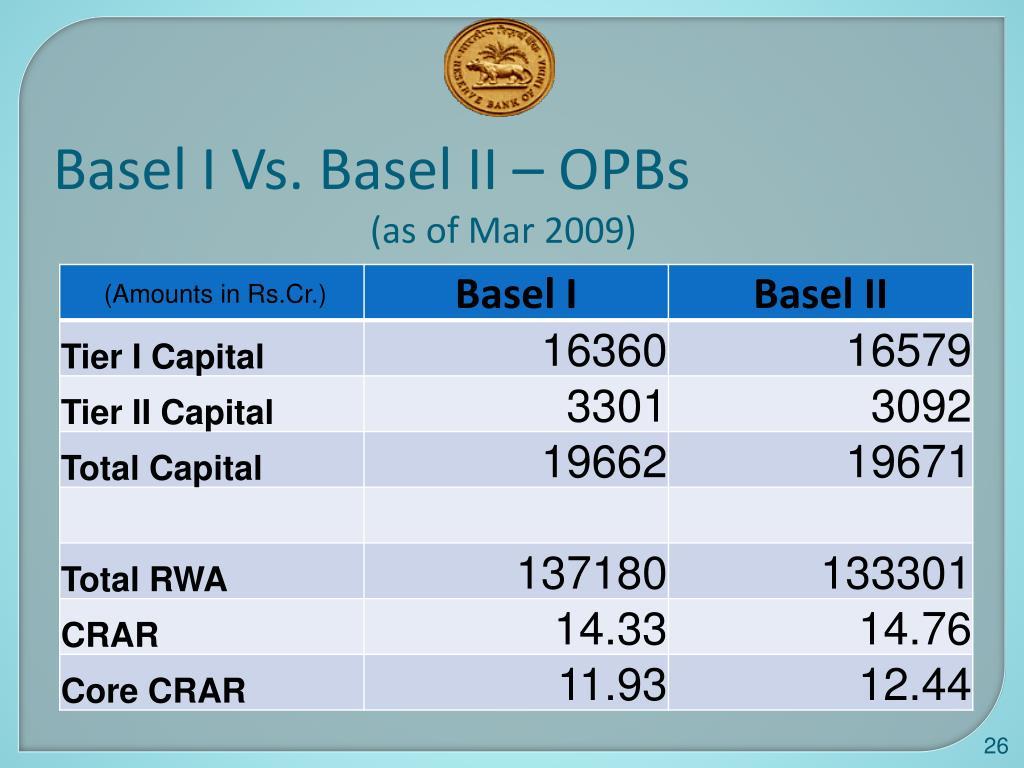 Basel I Vs. Basel II – OPBs