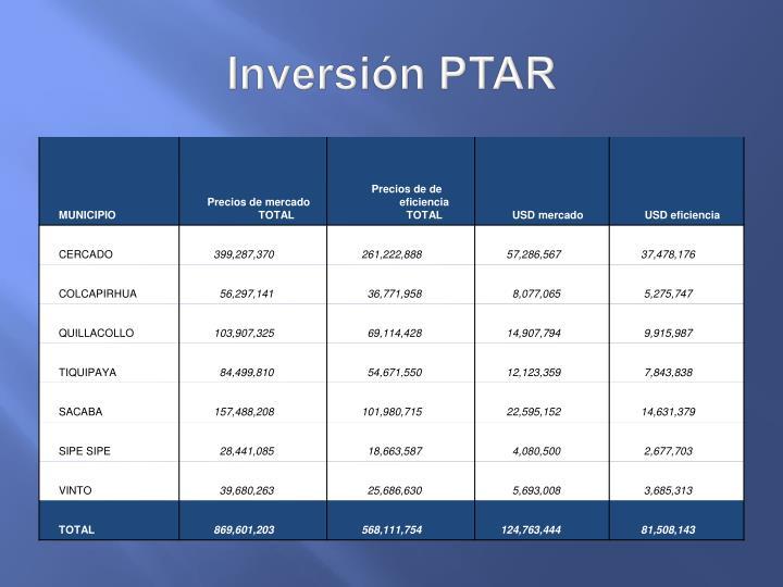 Inversión PTAR