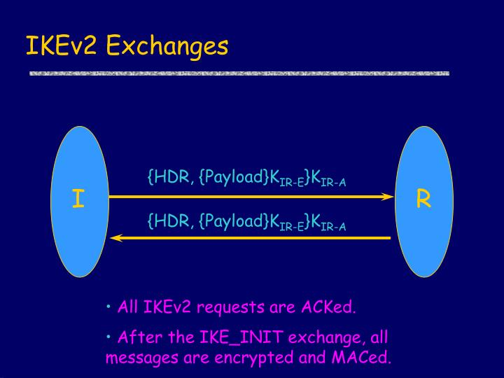 IKEv2 Exchanges