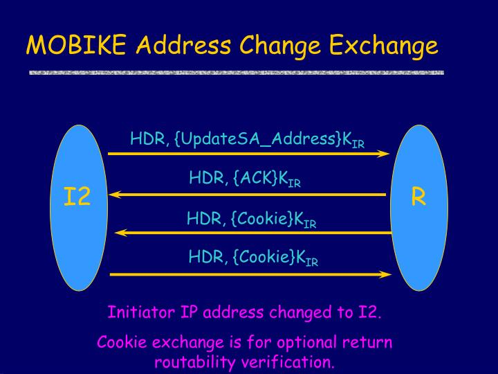 MOBIKE Address Change Exchange