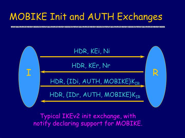 MOBIKE Init and AUTH Exchanges