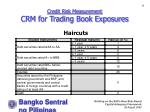credit risk measurement crm for trading book exposures35