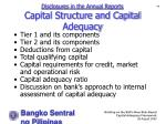 disclosures in the annual reports capital structure and capital adequacy
