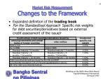 market risk measurement changes to the framework