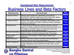 operational risk measurement business lines and beta factors