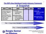 the bsp s new risk based capital adequacy framework a snapshot
