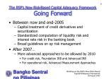 the bsp s new risk based capital adequacy framework going forward53