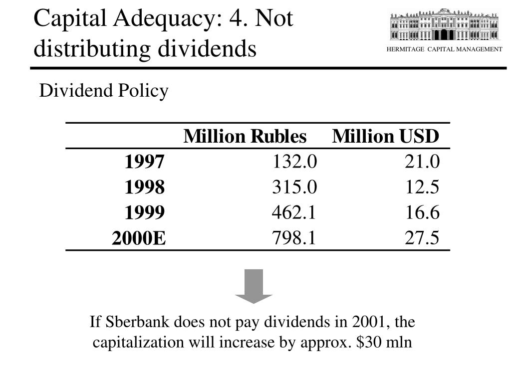 Capital Adequacy: 4. Not distributing dividends