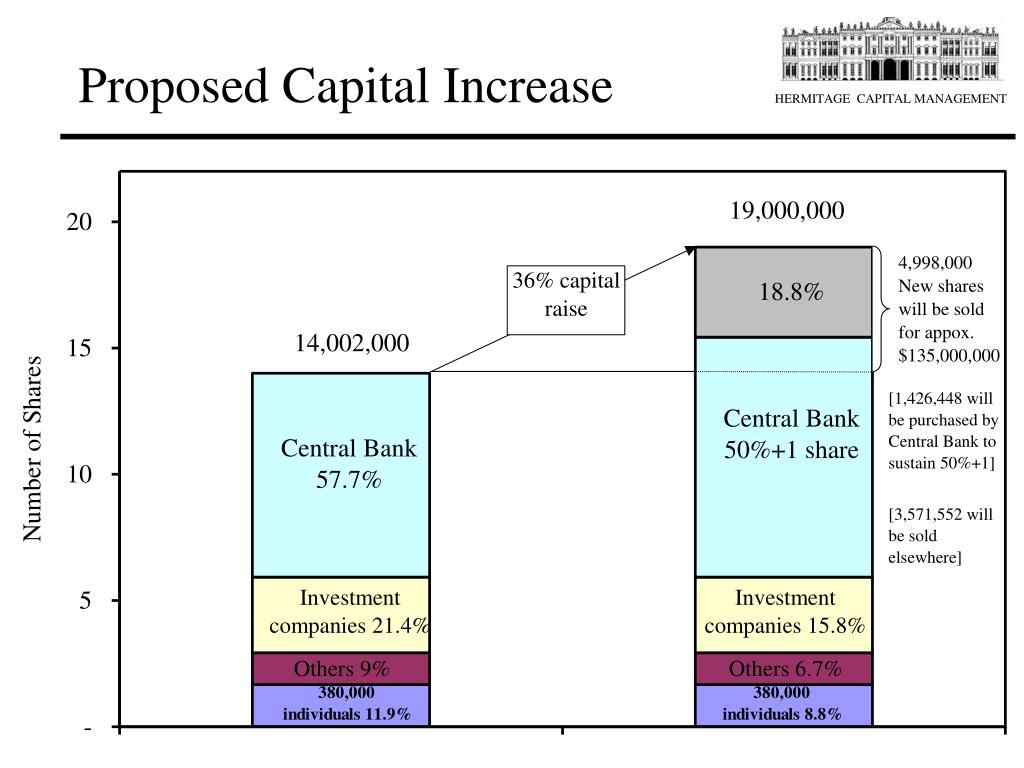 Proposed Capital Increase