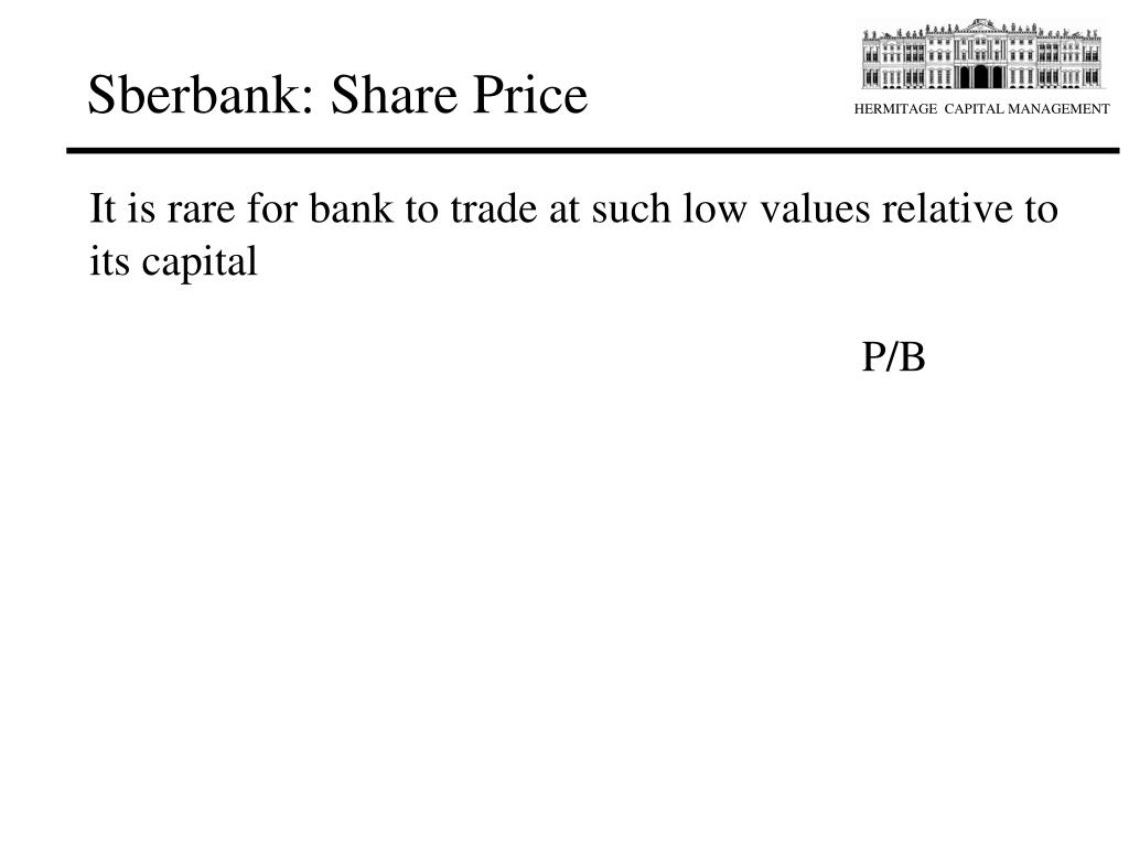 Sberbank: Share Price