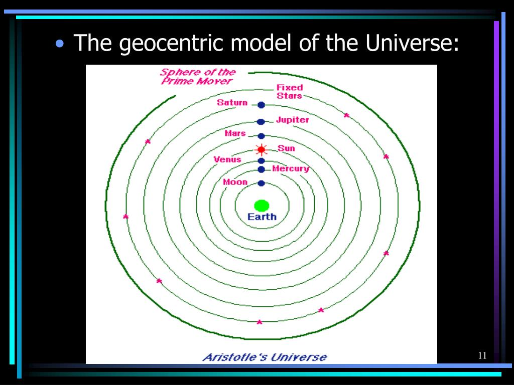 the conflicts of the theory of heliocentrism What was the heliocentric theory evidence trumps theory heliocentrism loosened the grasp today the major scientific controversies occur as they conflict.