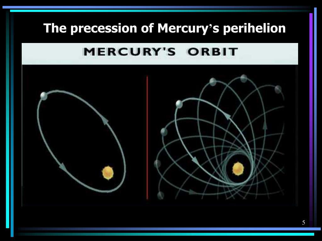 The precession of Mercury