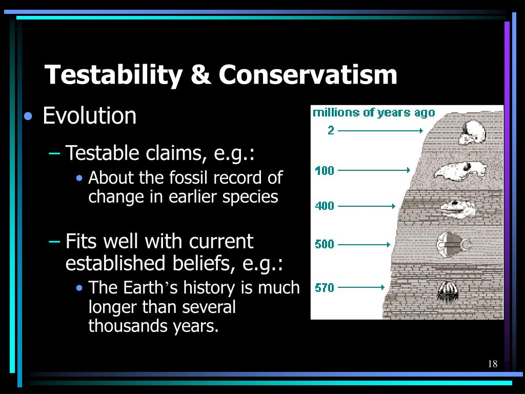 Testability & Conservatism