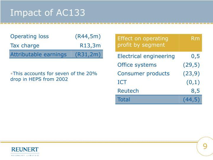 Impact of AC133