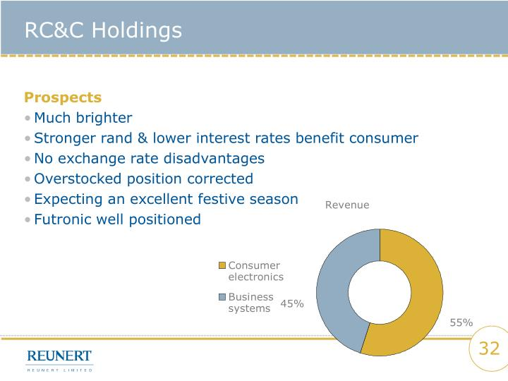 RC&C Holdings