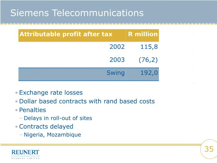 Siemens Telecommunications