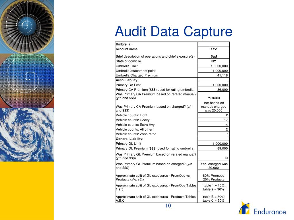 Audit Data Capture