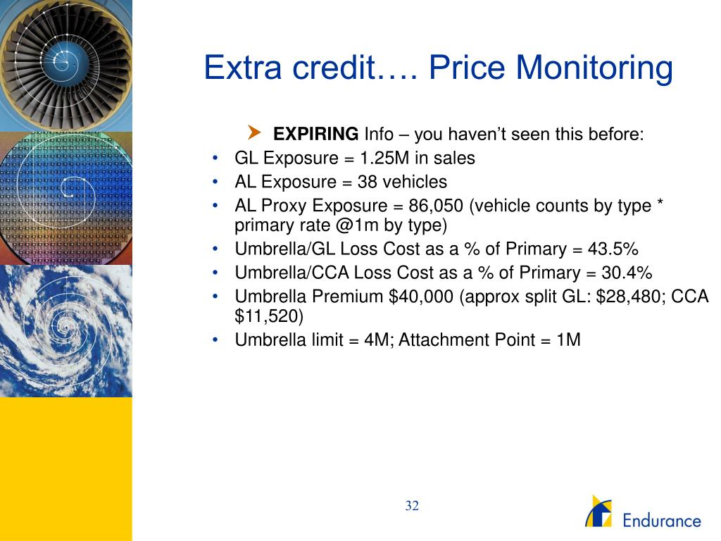 Extra credit…. Price Monitoring