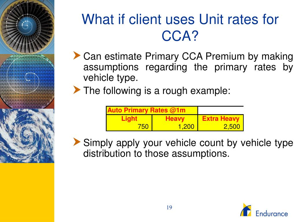 What if client uses Unit rates for CCA?