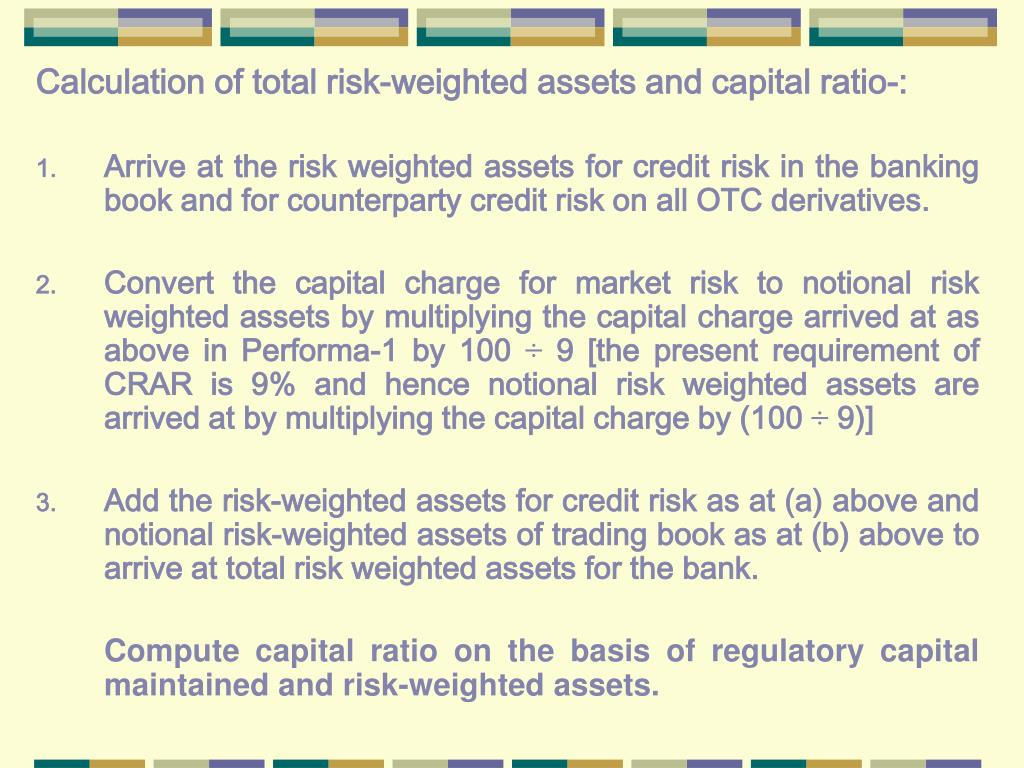 Calculation of total risk-weighted assets and capital ratio-: