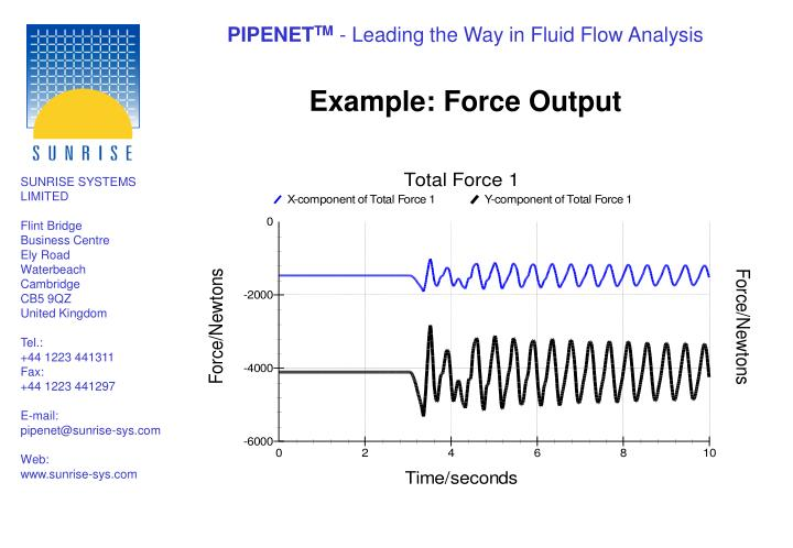Example: Force Output